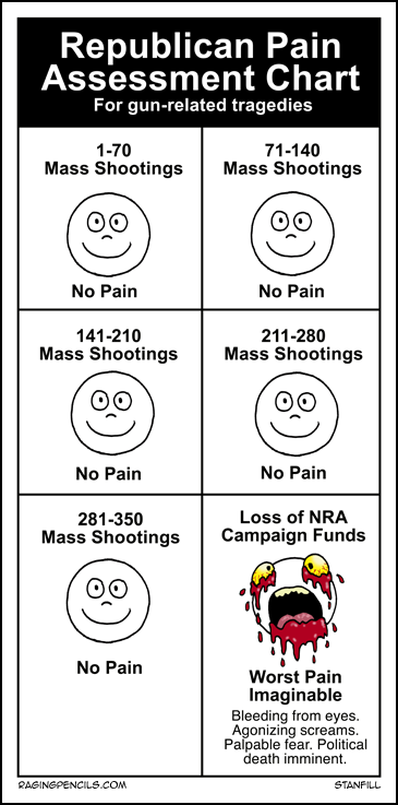 The progressive comic about Republican indifference to mass shootings.