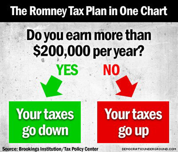 romney tax plan chart